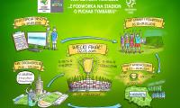 Etapy-Turnieju-ZPNS-XIX-edycja.jpg